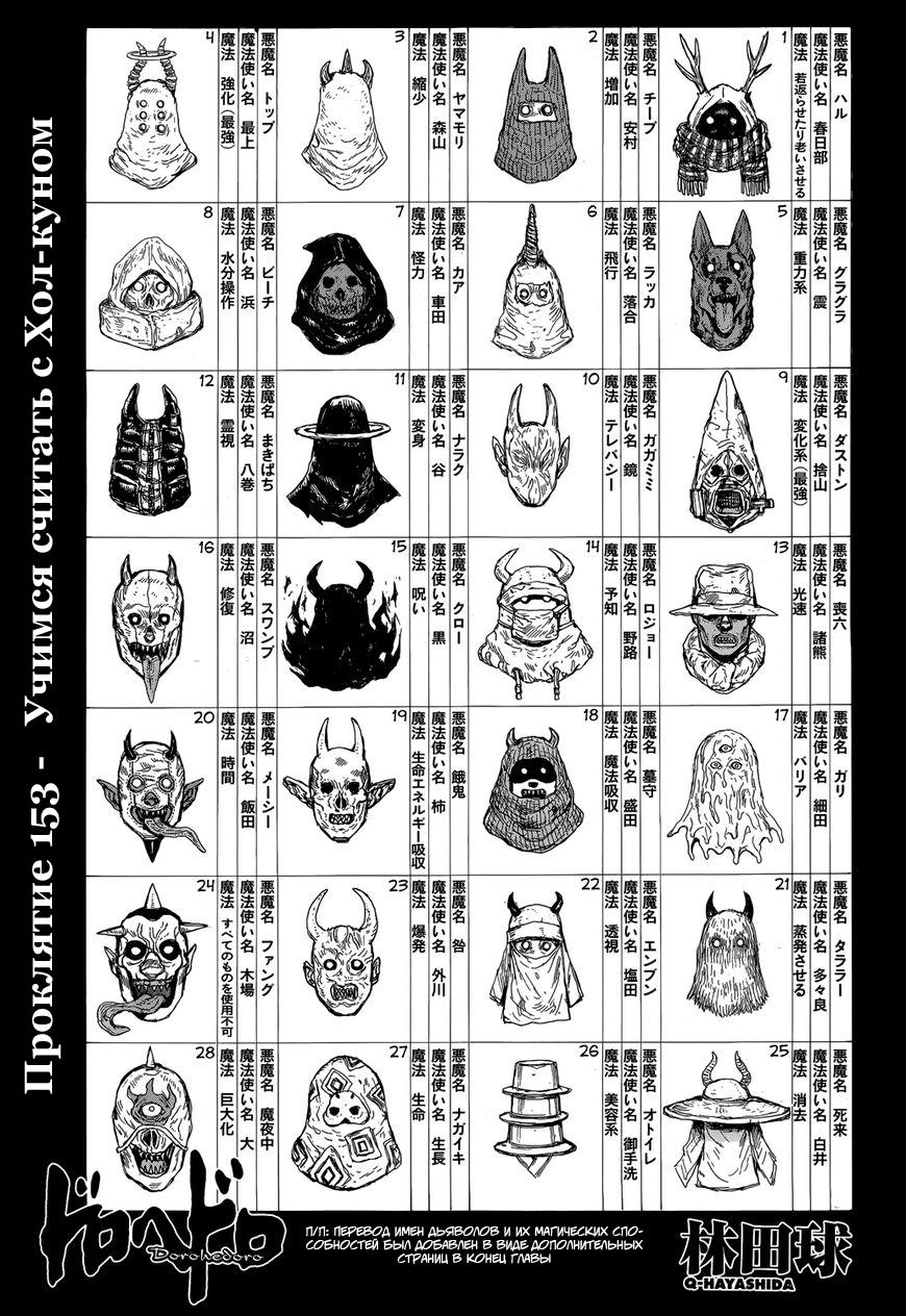 https://r1.ninemanga.com/comics/pic2/32/21024/324793/1494914847173.png Page 1
